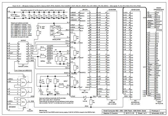 SC002-image