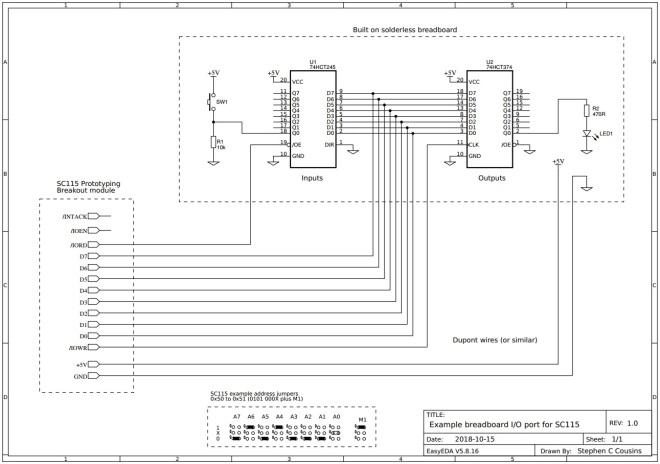 Example IO ports - schematic